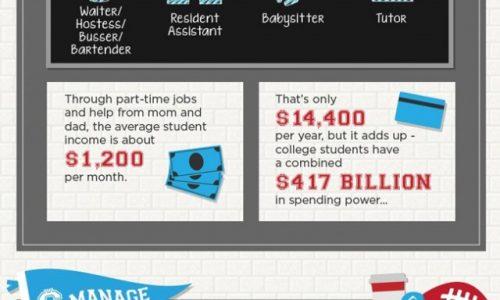 college-student-spending-habits-infographic-640x2456