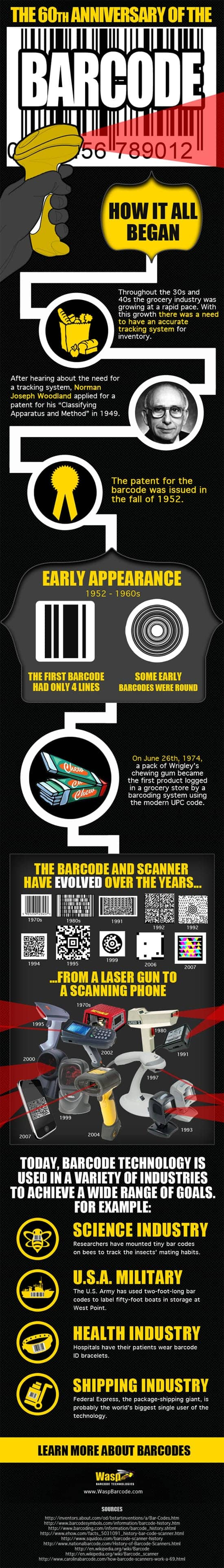60th Anniversary of the Barcode