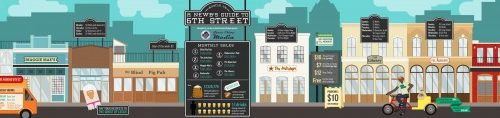 A Newb's Guide to 6th Street
