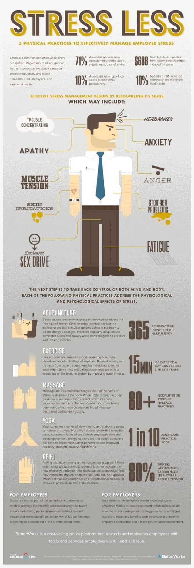 infographic3A-betterworks-stress-2011-confused-640x1868
