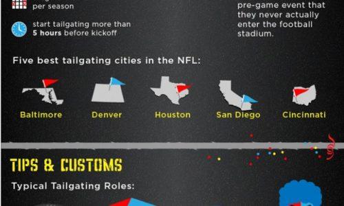 infographic-tailgating-statistics-640x1944