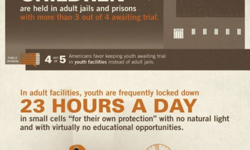 playground-to-prison_5069c59171a671-640x2444