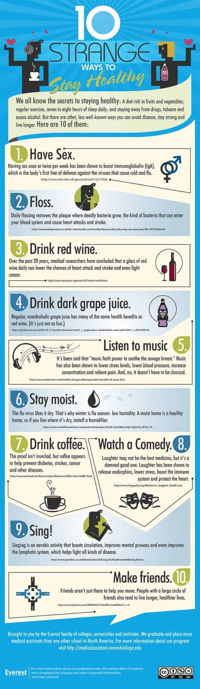 10-ways-to-stay-healthy-640x2201