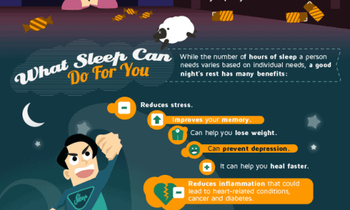 The-Secret-to-Better-Sleep-Infographic1