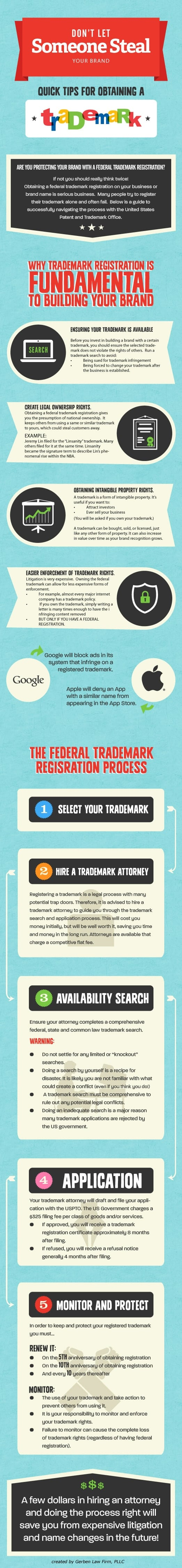 graphic-tips-for-obtaining-trademark
