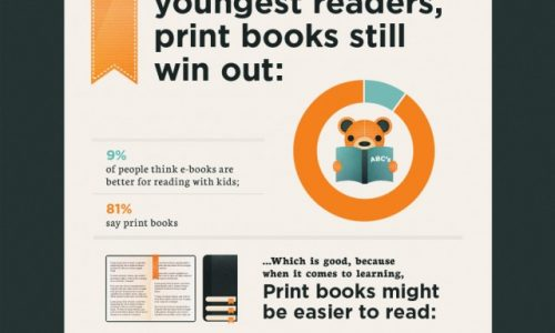 E-Books & Print Books Can Coexist