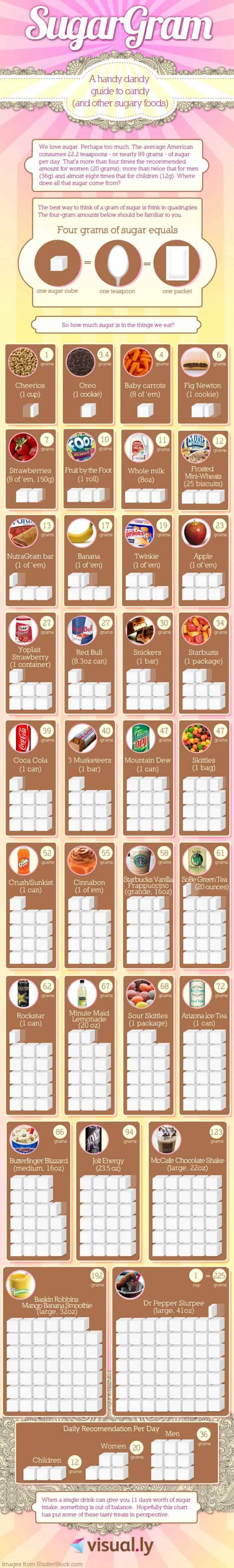 sugar-yum-640x4280
