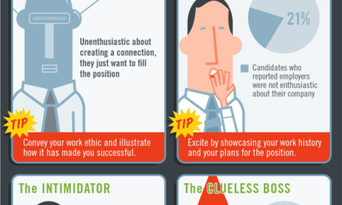 Job-Interviewing-Infographic1-640x4278