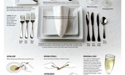 dining-etiquette-101_5029141b424ee-640x1116