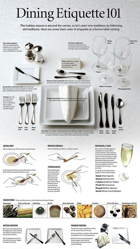 Dinning etiquette infographic bits of life for Table etiquette