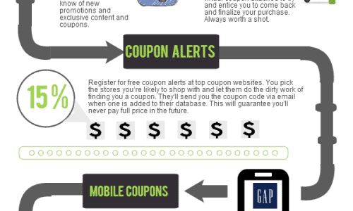 coupon_strategy1