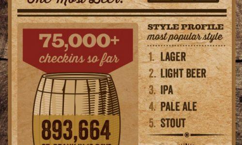 BeerHunt_First10Days-640x2042