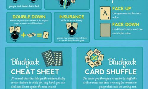 blackjack-hit-or-stand_517aa3c3ae4c3-640x1880