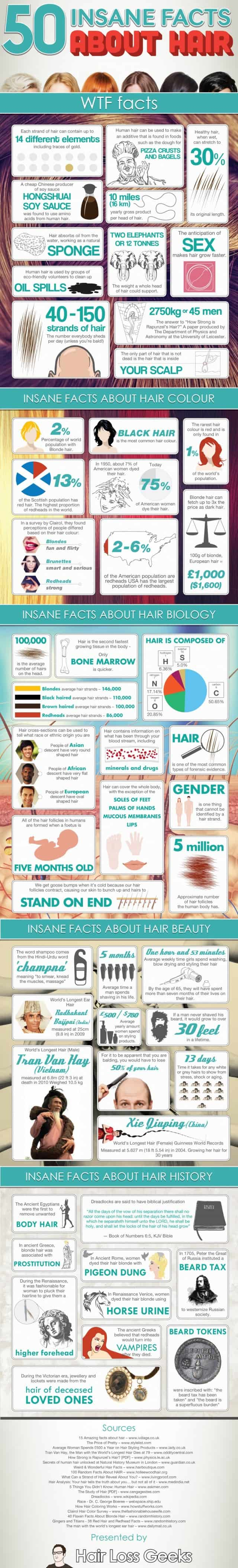50 Insane Facts About Hair