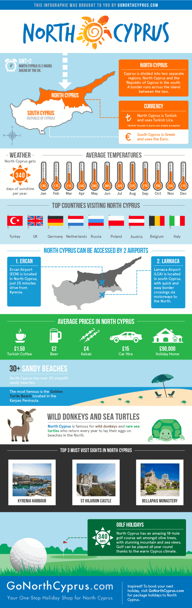 north-cyprus-infographic-640x2027