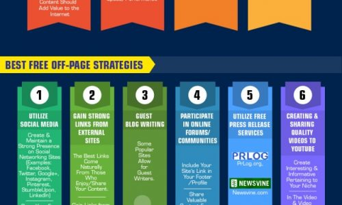 Increase-Traffic-to-Your-Website-01-640x2464