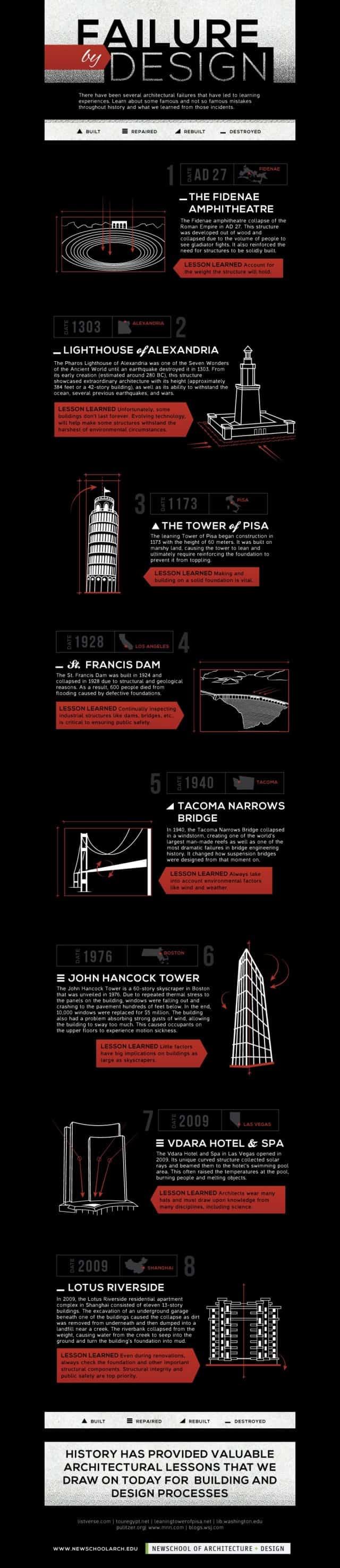 architecture-fails-640x2952