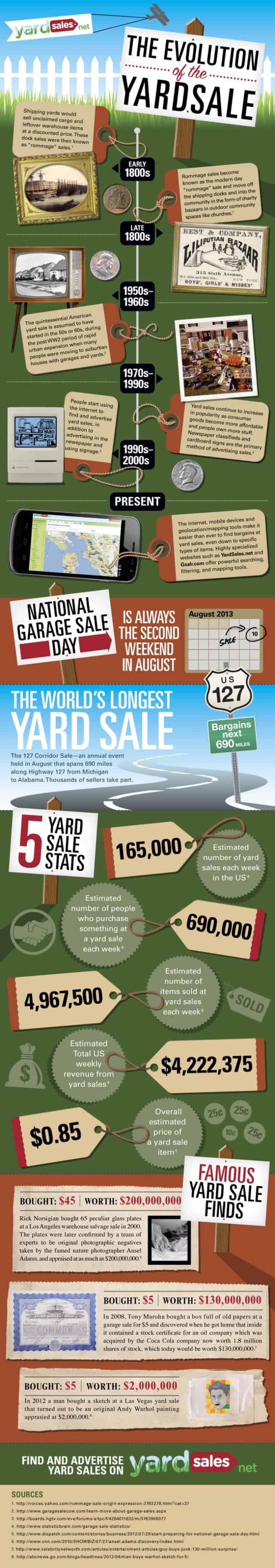 fun-yard-sale-facts_51db168d19774-640x3650