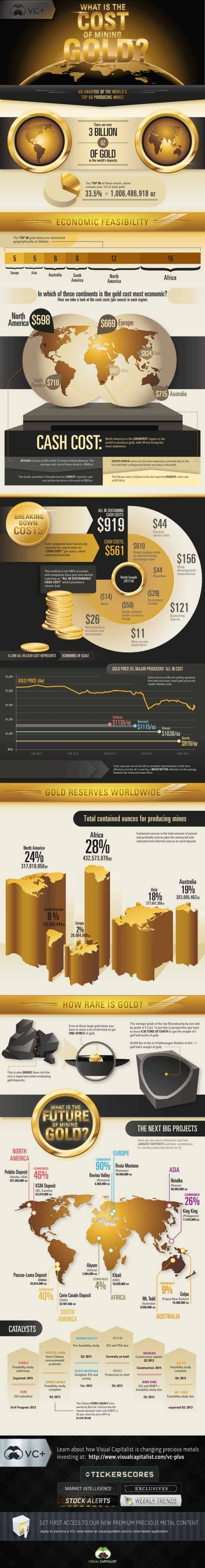 what-is-cost-of-mining-gold-640x4902
