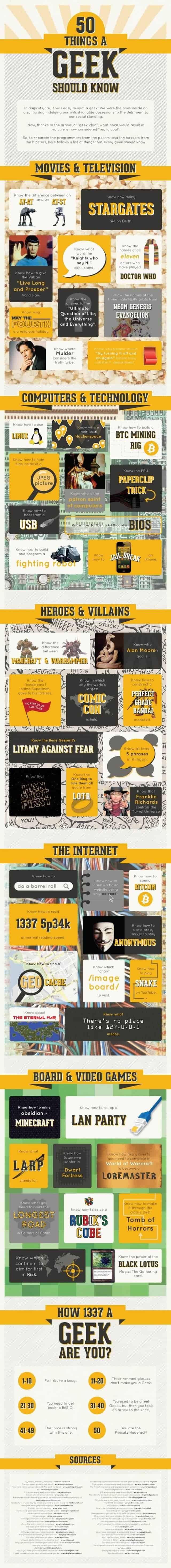 50-things-a-geek-should-know-infographic_5203bf8c5d075-640x5845