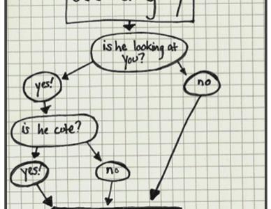 How-I-Flirt