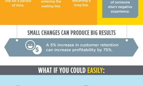 Why-We-Wont-Wait-Queue-Management-Infographic1