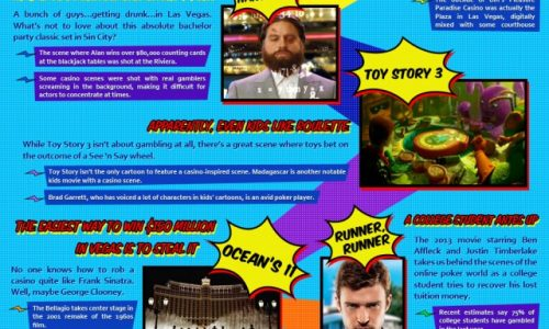 casinos-and-pop-culture-full-640x2107