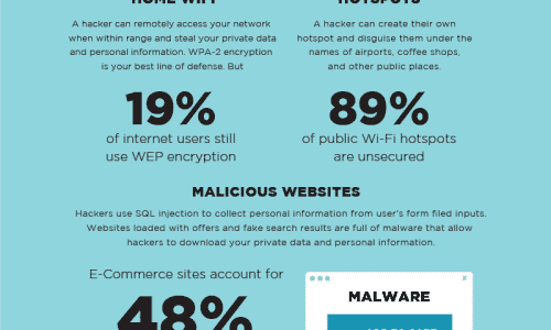 where-you-will-get-hacked-infographic8001