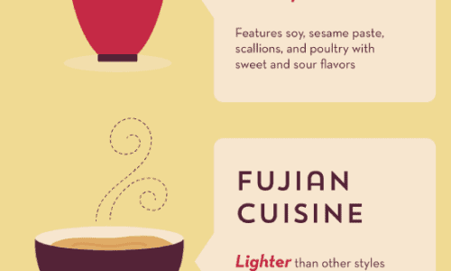 Chinese-Food-infographic