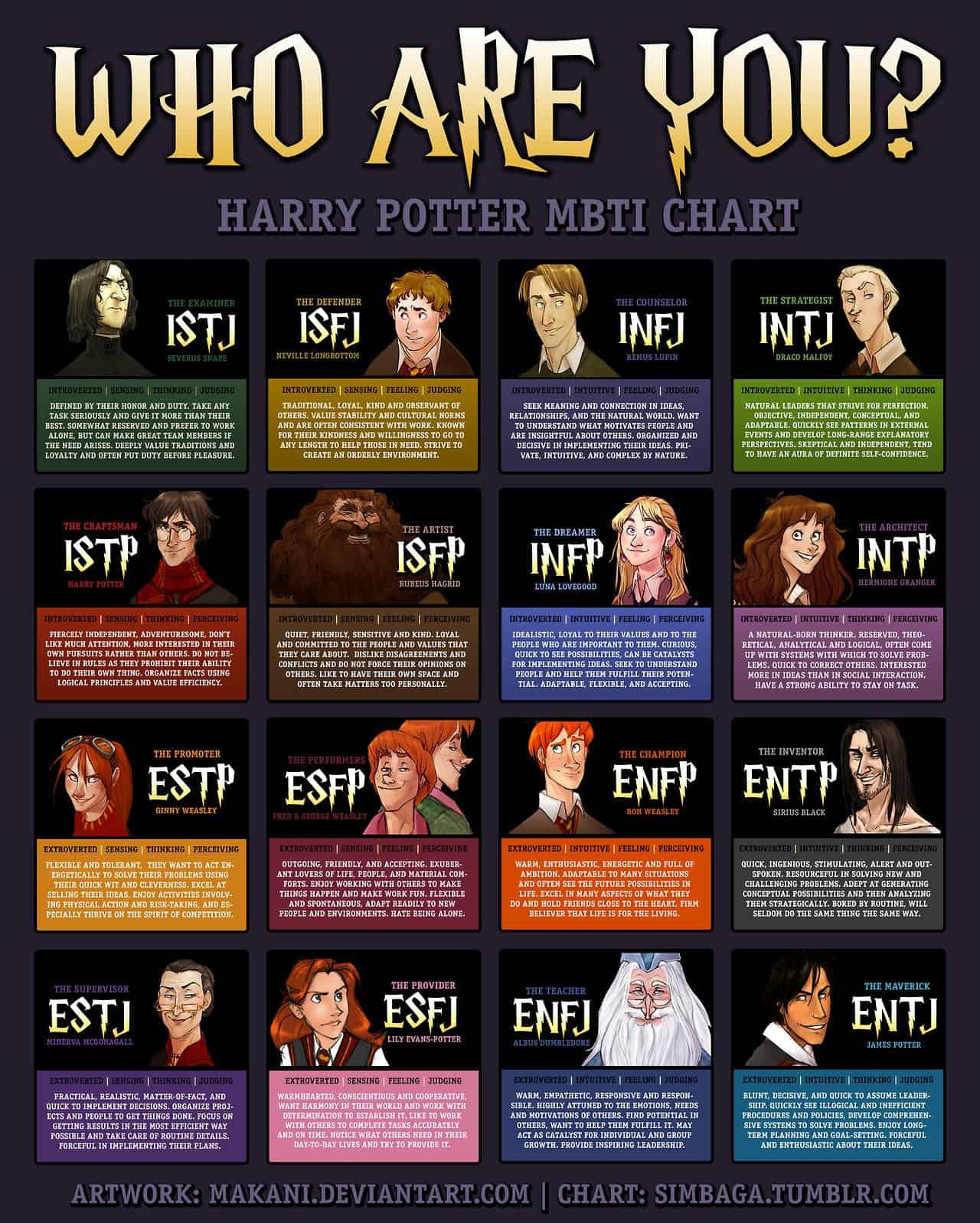 myers briggs personality