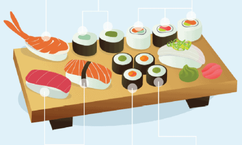 beginners-guide-to-sushi_51c9e2be2747c