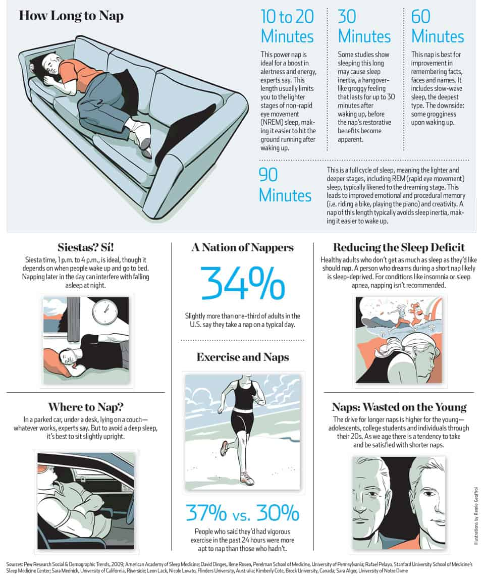 Check Out This How To Take The Perfect Napgraphic