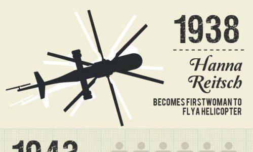 Flightstore-Infographic