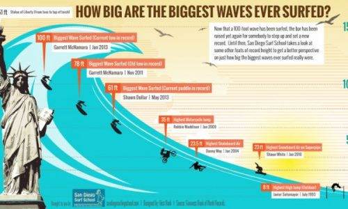 biggest-waves-1024x576-640x360