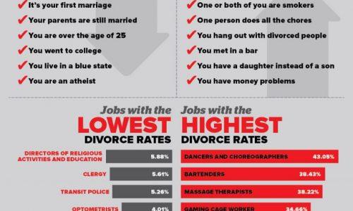 divorce2-640x2670