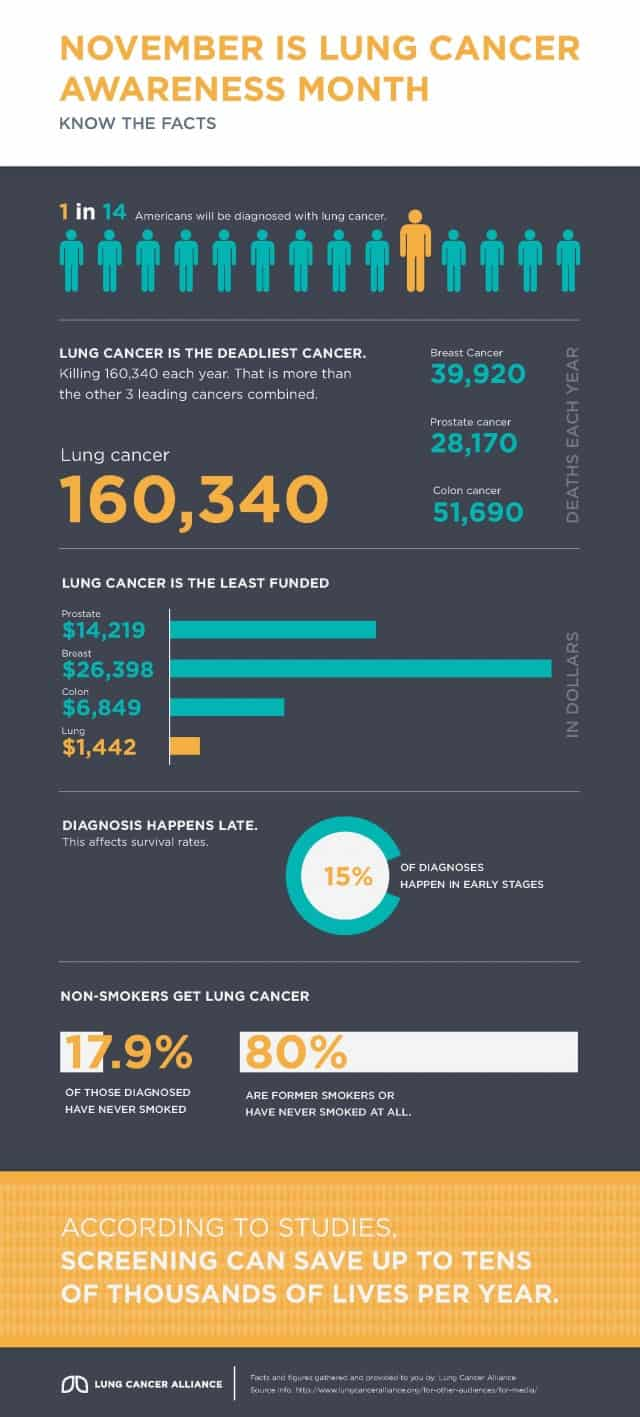 LCA_Infographic_Non-Branded-640x1417