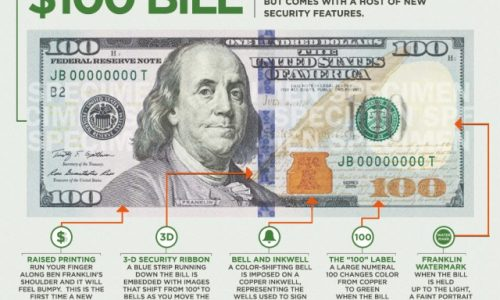 Meet the New 100 Dollar Bill