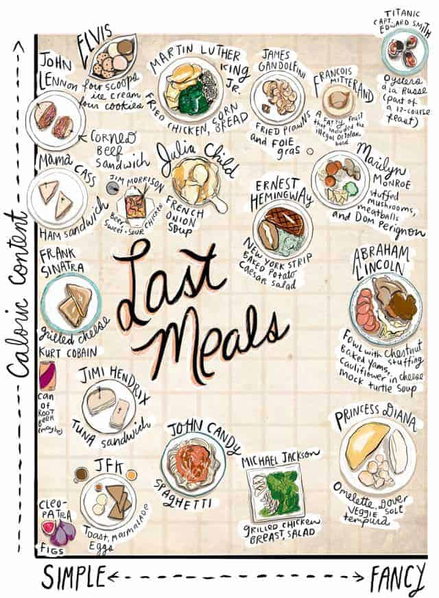 last-meals-640x872