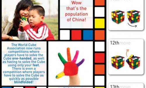 how to solve rubik's cube in under 20 moves and history of cube
