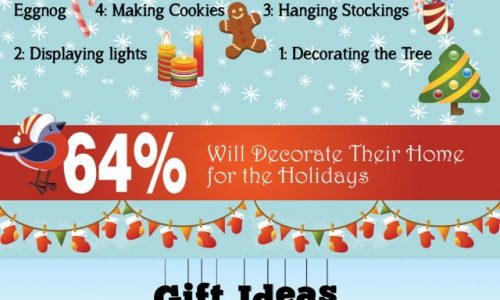 Holiday-Infographic-Christmas-Infographics-640x2556