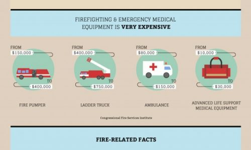 Firefighters Engines of Community Safety Infographic
