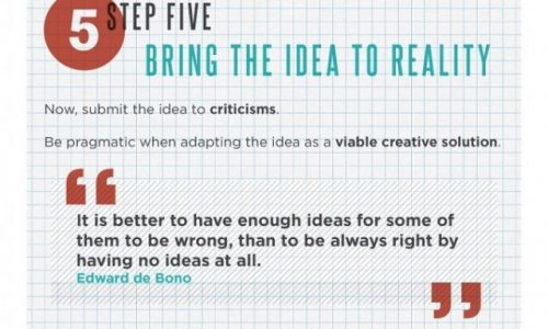 how-to-be-more-creative-infographic_52a5b02461dd4-640x7288