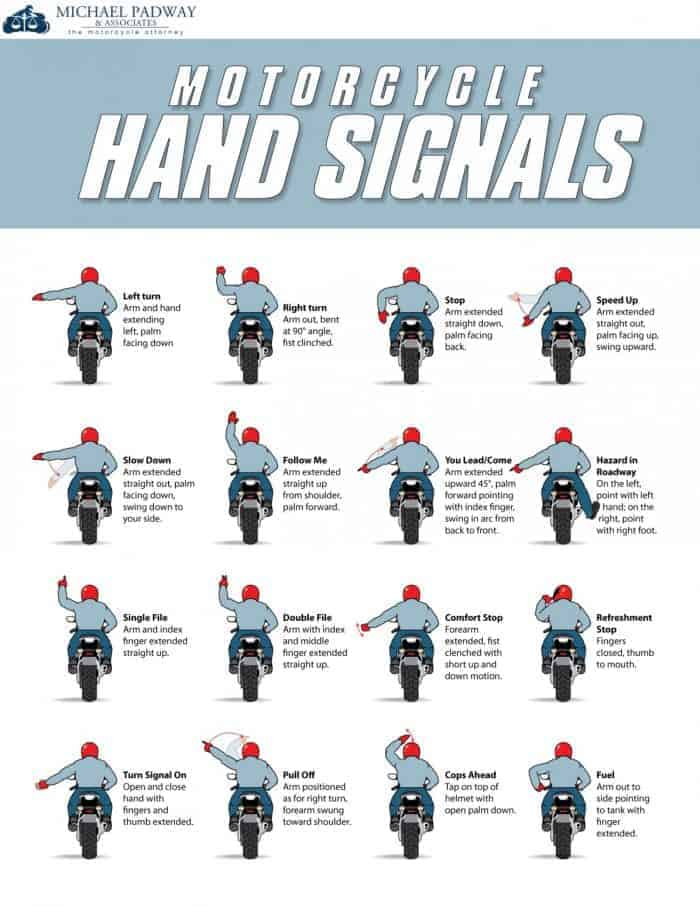 Motorcycle Hand Signs Infographic