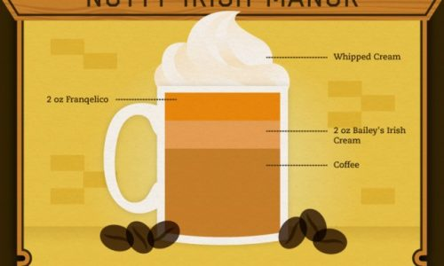 the-5-best-hot-drinks-to-warm-your-toes_52bf4c497618b-640x3373