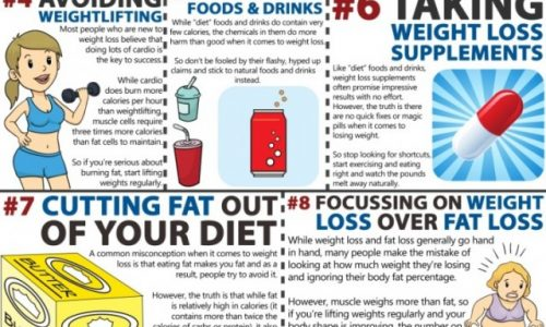 10 Common Weight Loss Mistakes Infographic