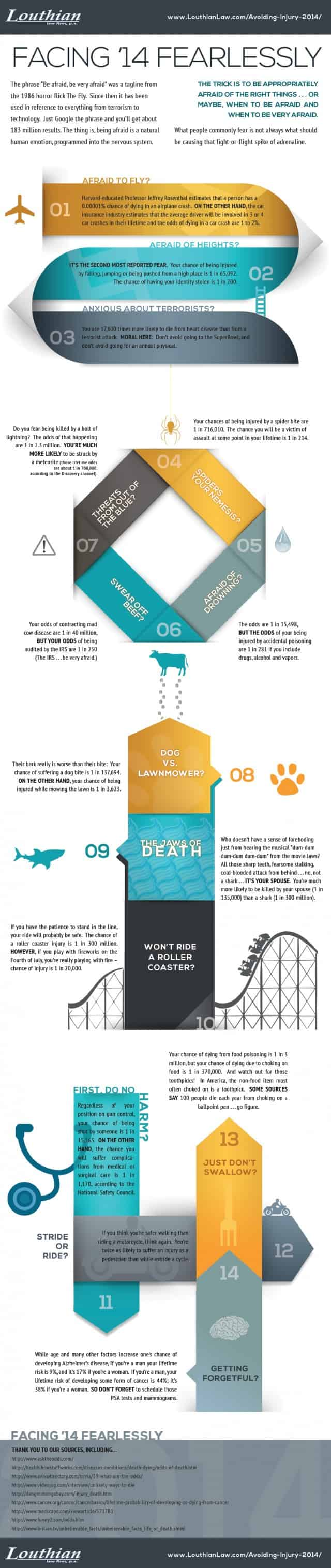 Louthian-Injury-Infographic_2014-640x3031