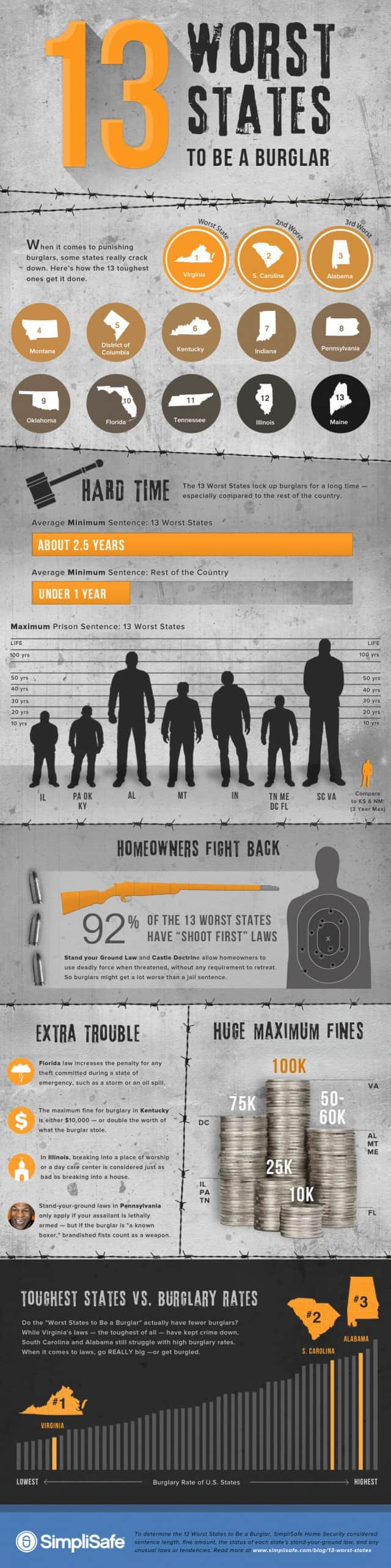 infographic_final1-640x2562