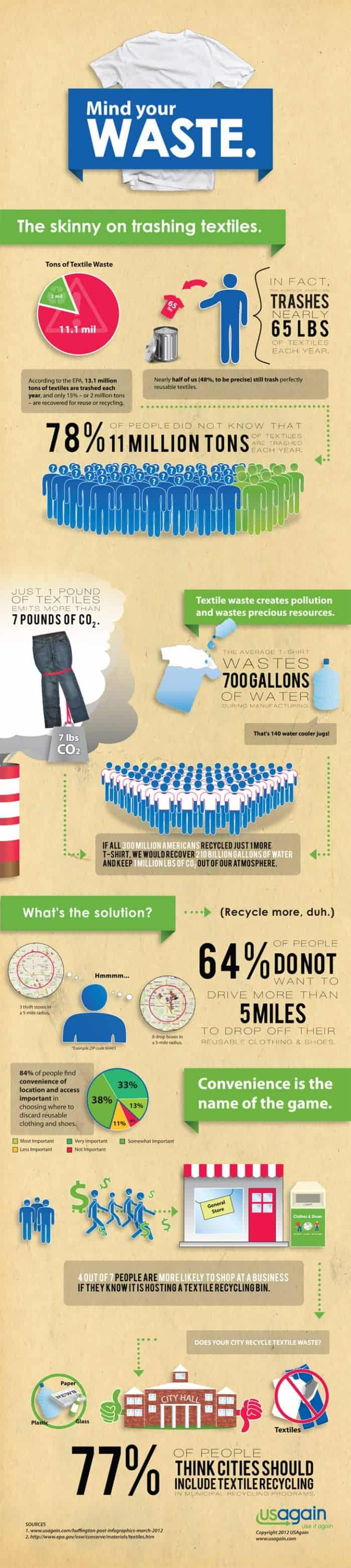 mind-your-waste-infographic-2