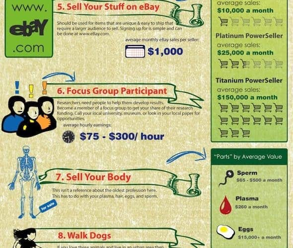 Quick ways to make money gta v online, make money without a
