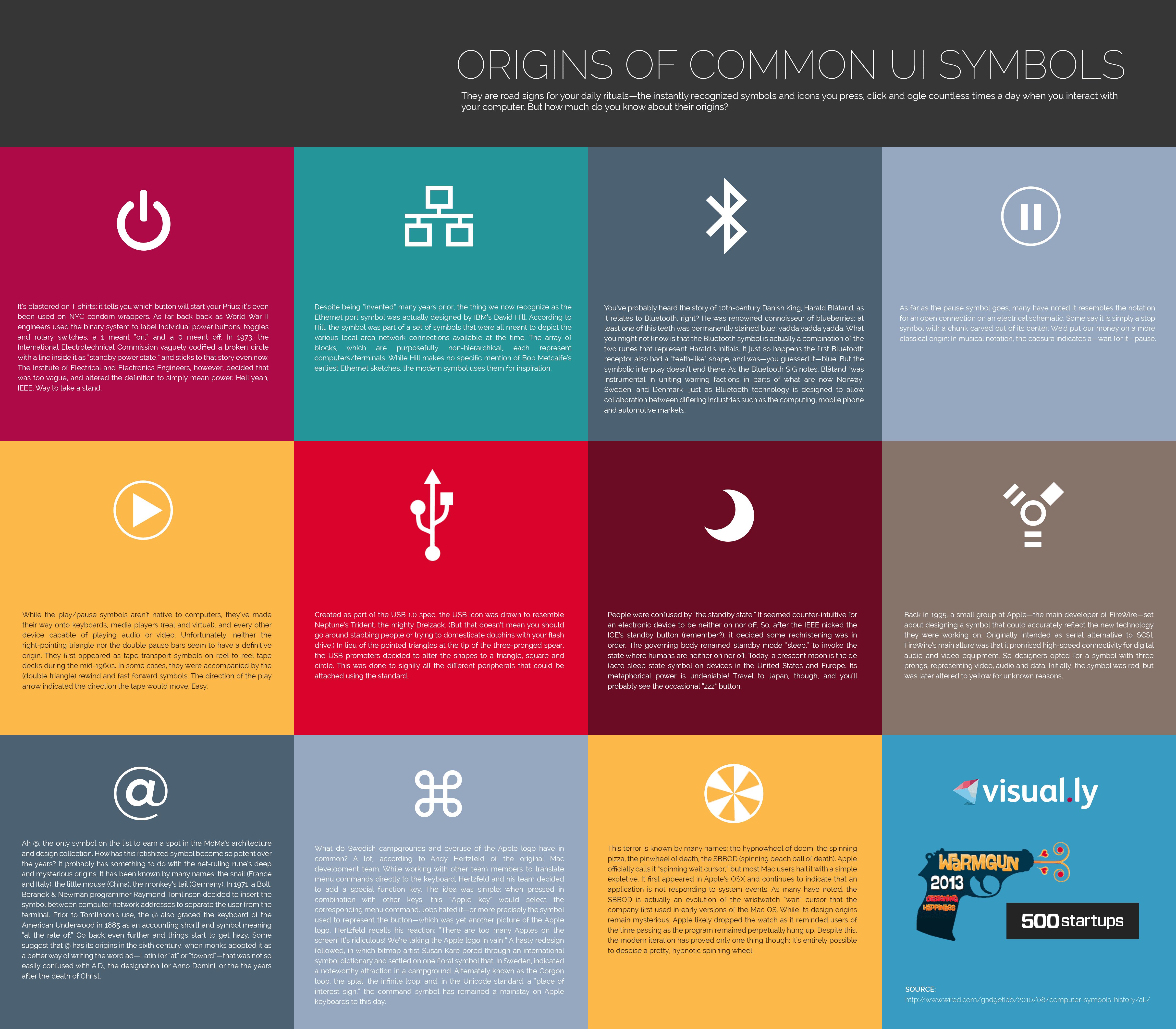 Origins of common ui symbols daily infographic origins of common ui symbols biocorpaavc Gallery